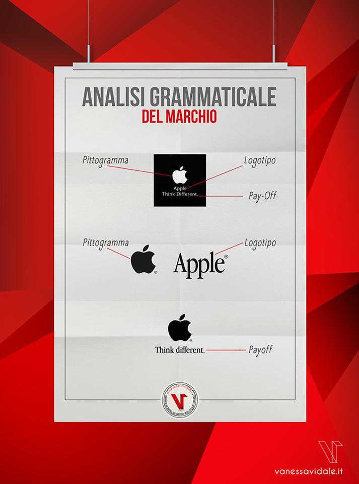 Analisi-grammaticale-marchio-vanessa-vidale