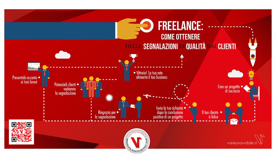 Freelance-segnalazioni-clienti-01